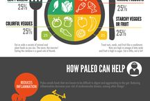 Paleo Primal lifestyle / Foods, tips and anything that helps me lead a paleo lifestyle for my family