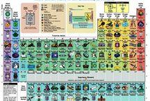 tavola periodica elementi ad immagini