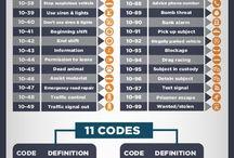 Códigos Policia