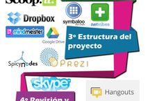 TIC TAC TIC / Des TIC et encore des TIC pour l'enseignement / by Mademoiselle Sandrillana