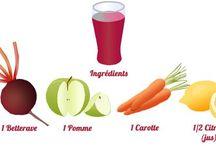 jus de légumes où fruits