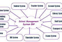 School Management System / School Management System