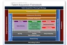 Bersin Research / Models, Frameworks, and Links to Bersin & Associates research...