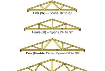 The Truss Co / by Santarita Kollosche