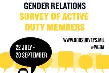 Statistics, Surveys & Reports / Sexual Assault, Sexual Harassment statistics, surveys and reports.