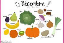 En décembre / Le temps des dîners en famille et entre amis, des soupes qui réchauffent et des raclettes qui réconfortent.