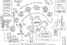 21C Learning and Teaching