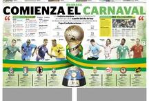 Confederations Cup Infographics