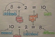 Math: Anchor Chart