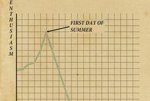 summer summer summertiiime summertime / by Lia LT