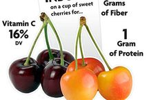 """Food for Health / Hippocrates - """"Let food be thy medicine and medicine be thy food"""""""