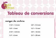 conversion inch cm