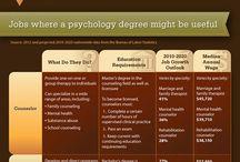 Psychology infographics