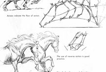 Konie rysunki