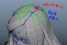 three-dimensional computer graphics motion Rigging (Animation) joint mel python