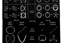 harmonograph / by Stuart Phythian