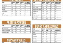 plants - protein