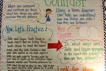 Karmin 5th grade ideas