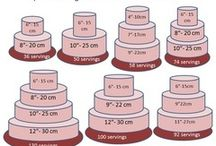 cakes sizes