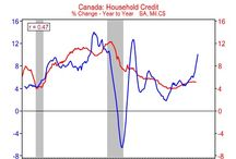 CANADIAN REAL ESTATE MARKETS