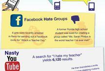 {Awareness} Bullying  / by Walden University