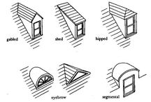 Architecture Crib Notes / by Rachel A