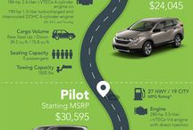 Honda SUV and Crossover Vehicles