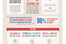 Hacks for Jobs & Life / Infographic / I will pin here all the ideas and infographics which can be useful & interesting for my job researches, my works or in my professional life.