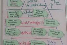 Meisterschule ZIB