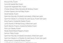 Syn-Free Food List