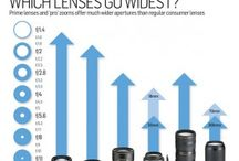 WHICH LENSES GO WIDEST