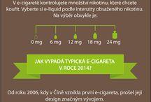 Infografiky / moje nasbírané infografiky