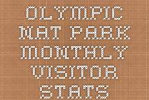 Olympic Peninsula Trip