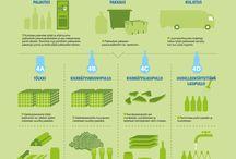 Juomapakkaukset / Panimotuotteisiin liittyviä infograafeja