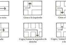 Direcciones y ciudad