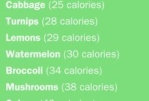 Calories counter