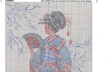 Planned Cross Stitch Projects