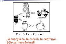 La energía se transforma / LA ENERGÍA