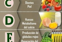 Beneficioso (vitaminas)......