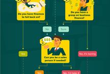 Career & Jobs Infographics / Career & Jobs Infographics