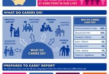 Nursing and Medical Info.