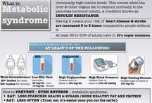Insulin Reistance