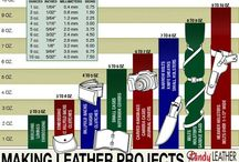 Leather knowledge, Leather tips, Leathercraft workshop