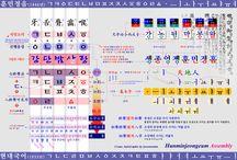 Hangeul(Hunminjeoneum)