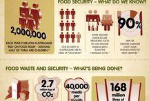 HSIE infographics
