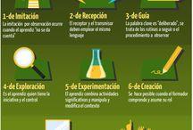 Cabriales Uno / Espacio infografico,  imágenes...