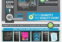 Infographics for Retailers / by WhizBang! Training