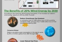 Wind Power & Energy / by Wind Generators Today
