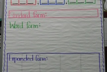 Teaching: Math Poster / by Amanda Smith
