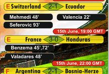 FIFA 2014 : Fixtures-Results / Football World Cup 2014 : Fixtures-Results And Points Table